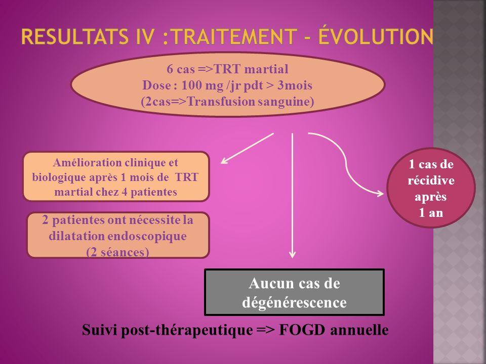 RESULTATS IV :traitement - évolution