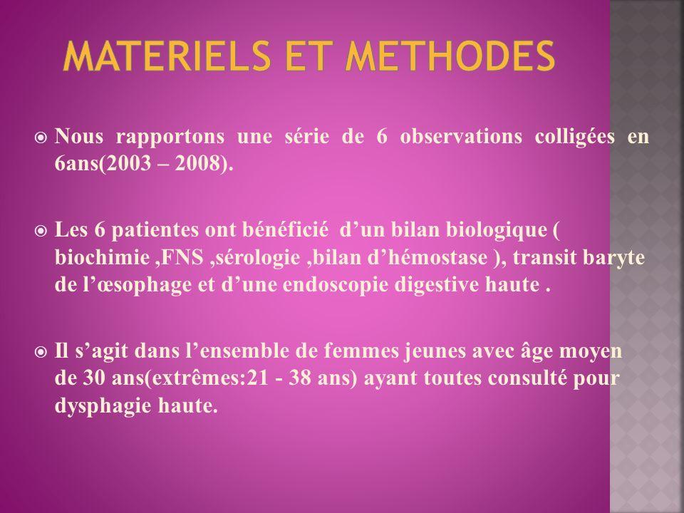 MATERIELS ET METHODES Nous rapportons une série de 6 observations colligées en 6ans(2003 – 2008).
