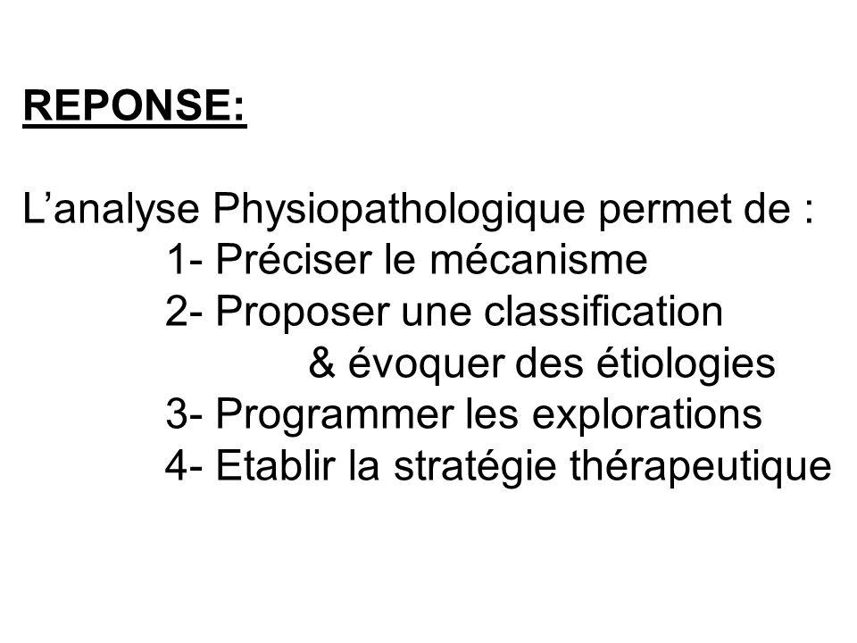 REPONSE:L'analyse Physiopathologique permet de : 1- Préciser le mécanisme. 2- Proposer une classification.