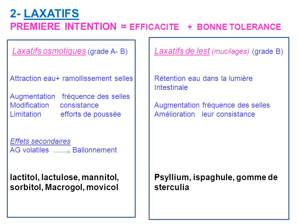2- LAXATIFS PREMIERE INTENTION = EFFICACITE + BONNE TOLERANCE