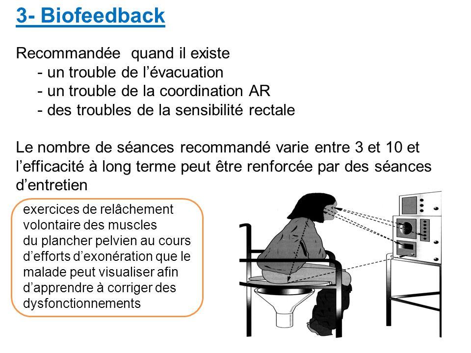 3- Biofeedback Recommandée quand il existe