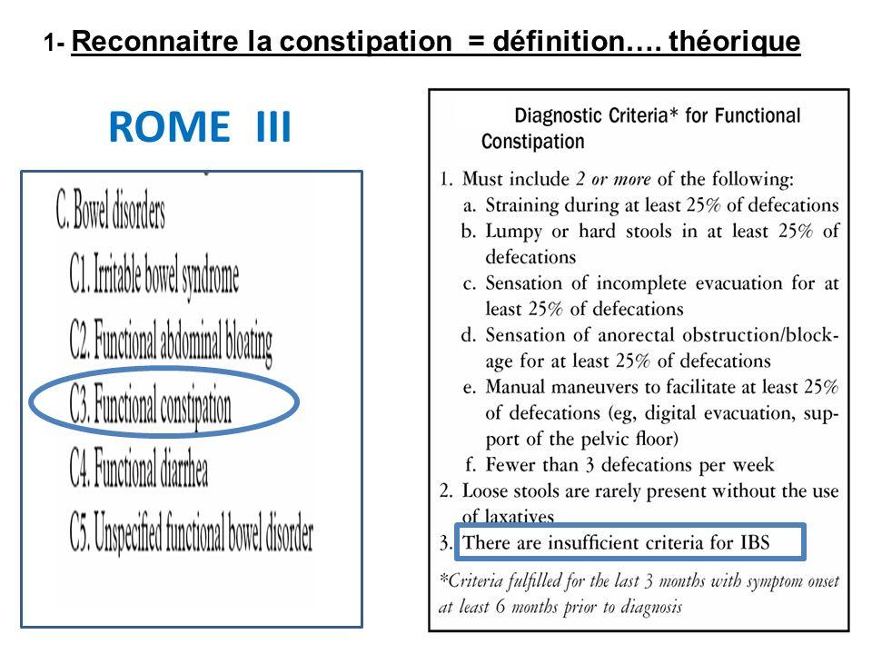 1- Reconnaitre la constipation = définition…. théorique