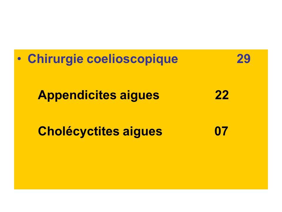 Chirurgie coelioscopique 29
