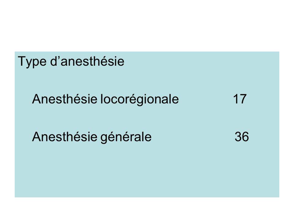 Type d'anesthésie Anesthésie locorégionale 17.