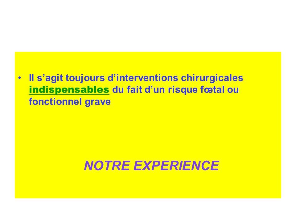 Il s'agit toujours d'interventions chirurgicales indispensables du fait d'un risque fœtal ou fonctionnel grave