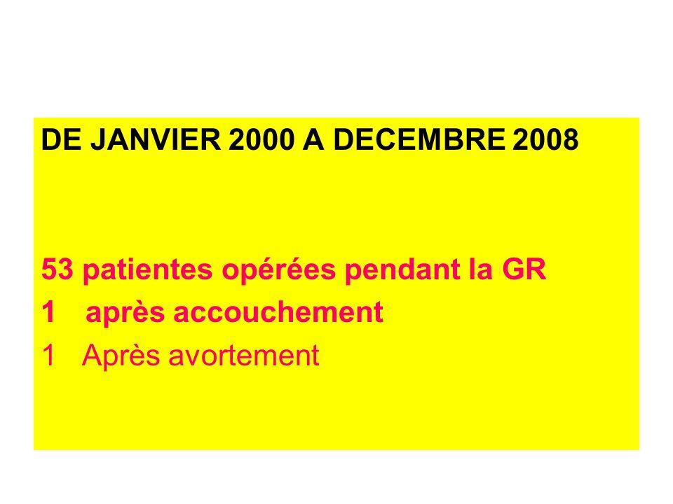 DE JANVIER 2000 A DECEMBRE 2008 53 patientes opérées pendant la GR.