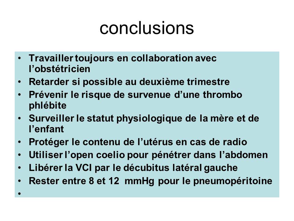 conclusions Travailler toujours en collaboration avec l'obstétricien