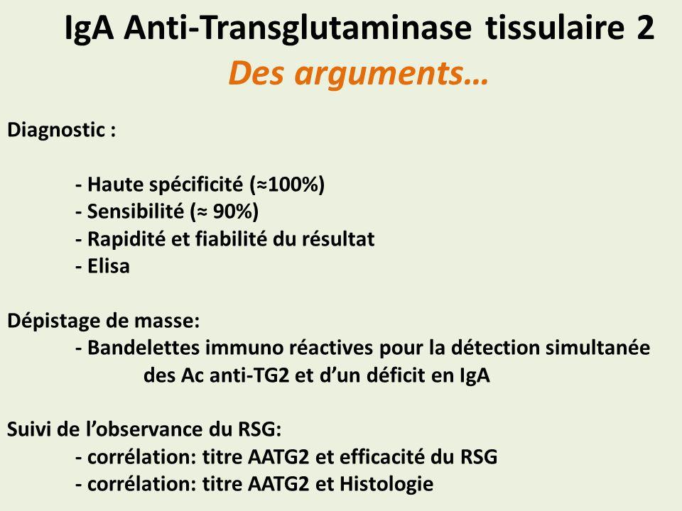 IgA Anti-Transglutaminase tissulaire 2