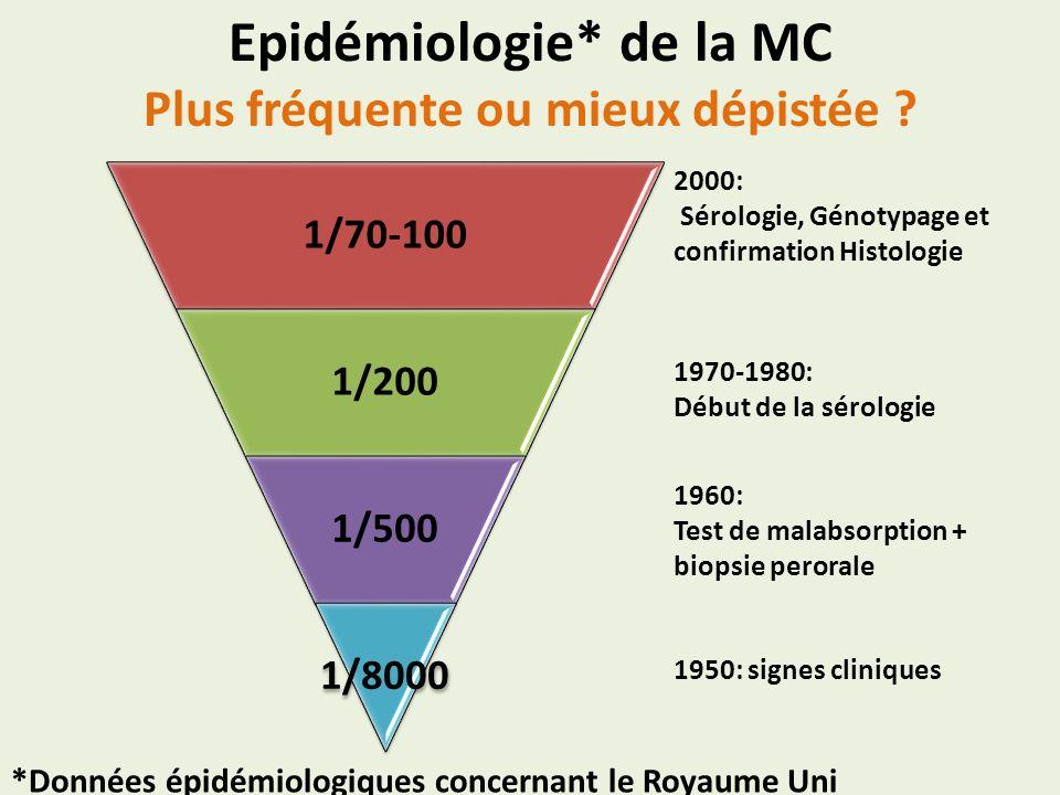 Epidémiologie* de la MC Plus fréquente ou mieux dépistée