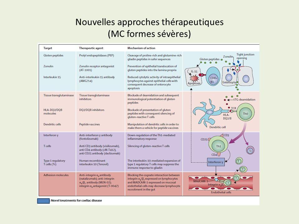 Nouvelles approches thérapeutiques (MC formes sévères)