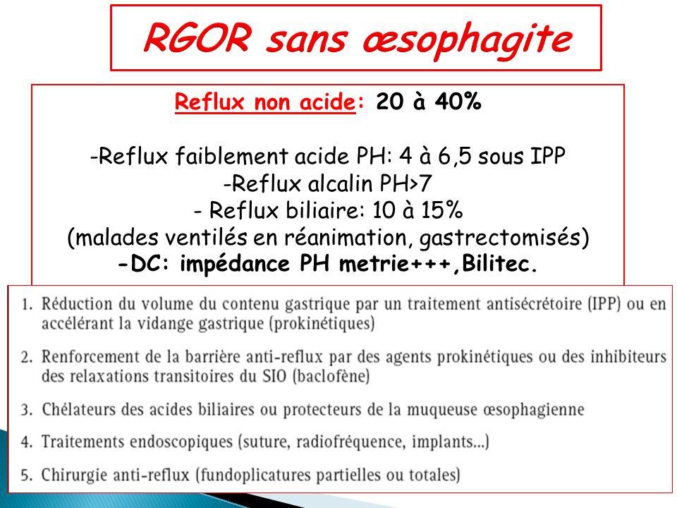 RGOR sans œsophagite Reflux non acide: 20 à 40%