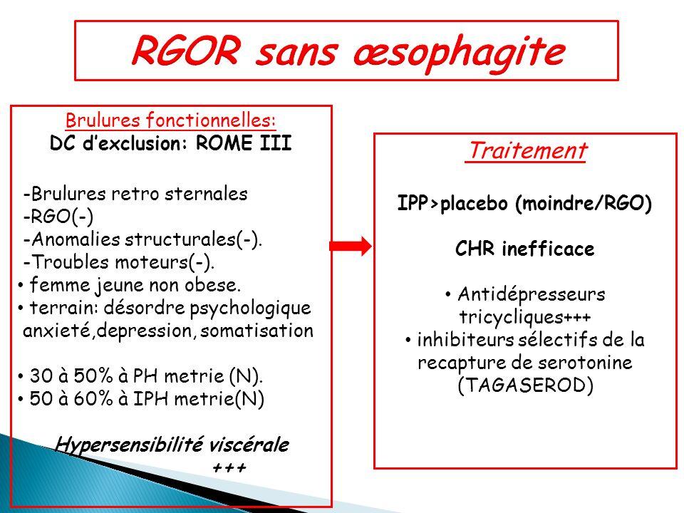 RGOR sans œsophagite Traitement Brulures fonctionnelles: