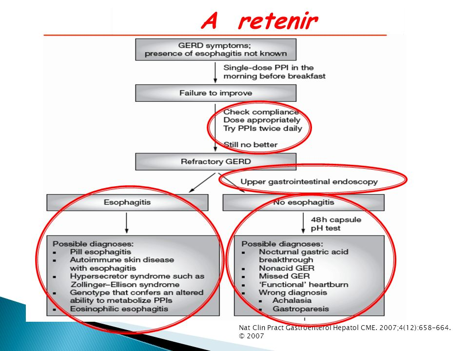 A retenir Nat Clin Pract Gastroenterol Hepatol CME. 2007;4(12):658-664. © 2007