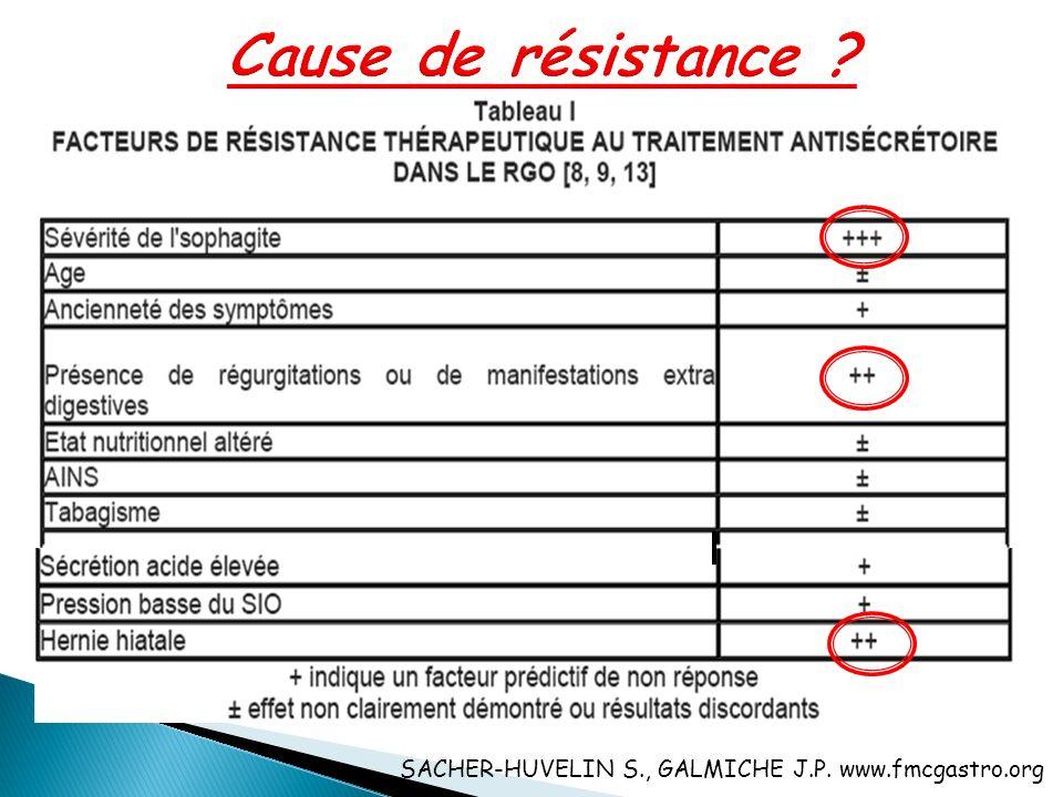 Cause de résistance SACHER-HUVELIN S., GALMICHE J.P. www.fmcgastro.org