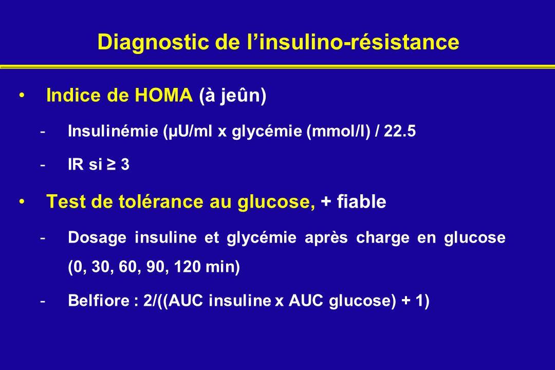 Diagnostic de l'insulino-résistance