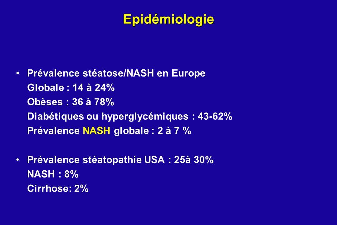 Epidémiologie Prévalence stéatose/NASH en Europe Globale : 14 à 24%