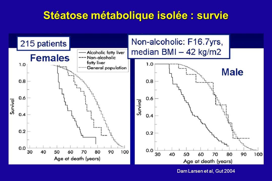 Stéatose métabolique isolée : survie