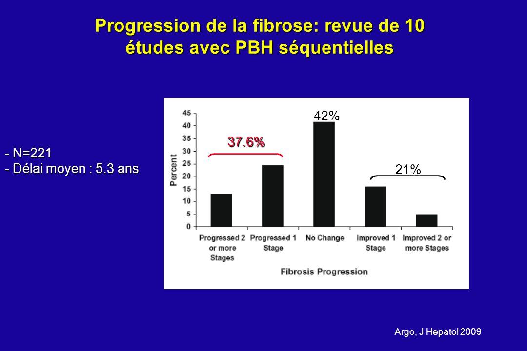 Progression de la fibrose: revue de 10 études avec PBH séquentielles