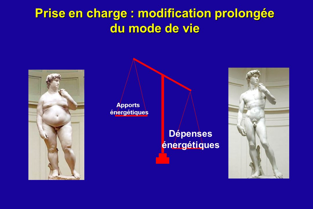 Prise en charge : modification prolongée du mode de vie