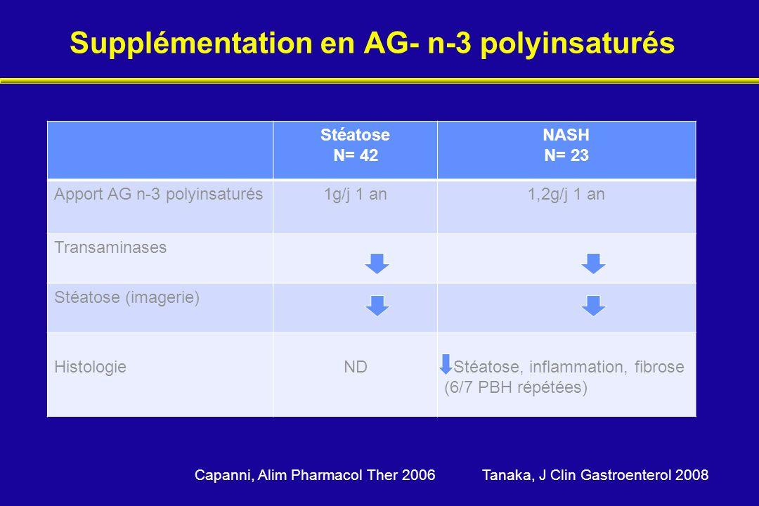 Supplémentation en AG- n-3 polyinsaturés