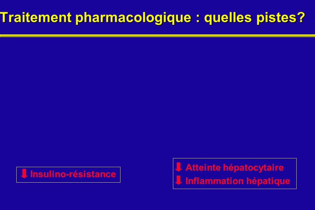 Traitement pharmacologique : quelles pistes