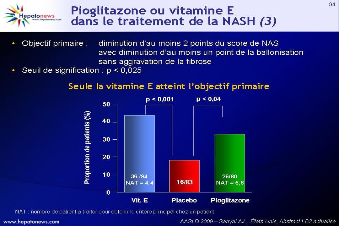 Compte tenu de la comparaison des deux traitements avec le placebo, le seuil de signification n'est pas 0,05 mais 0,025.