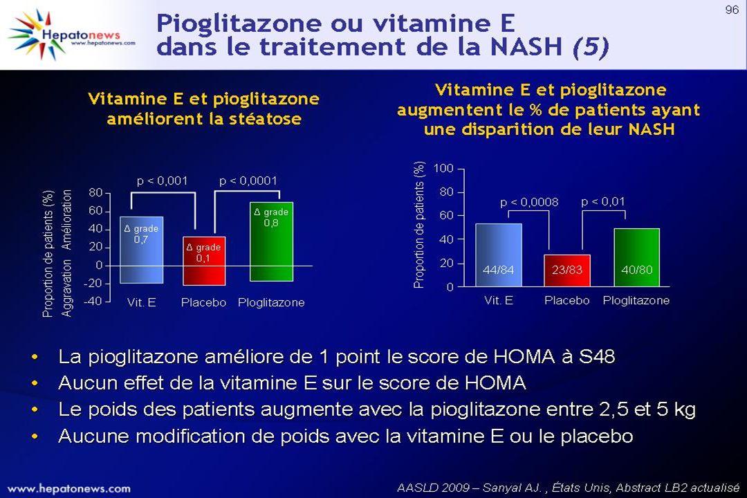La vitamine E (800 mg/j ), mais pas la pioglitazone (30 mg/j), est supérieure au placebo pour l'amélioration histologique de la NASH telle qu'elle était définie sur la plan histologique.