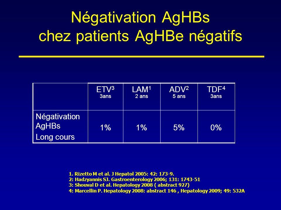 Négativation AgHBs chez patients AgHBe négatifs