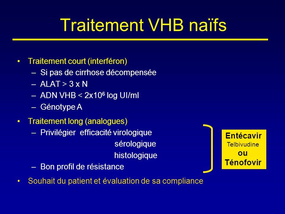 Traitement VHB naïfs Traitement court (interféron)