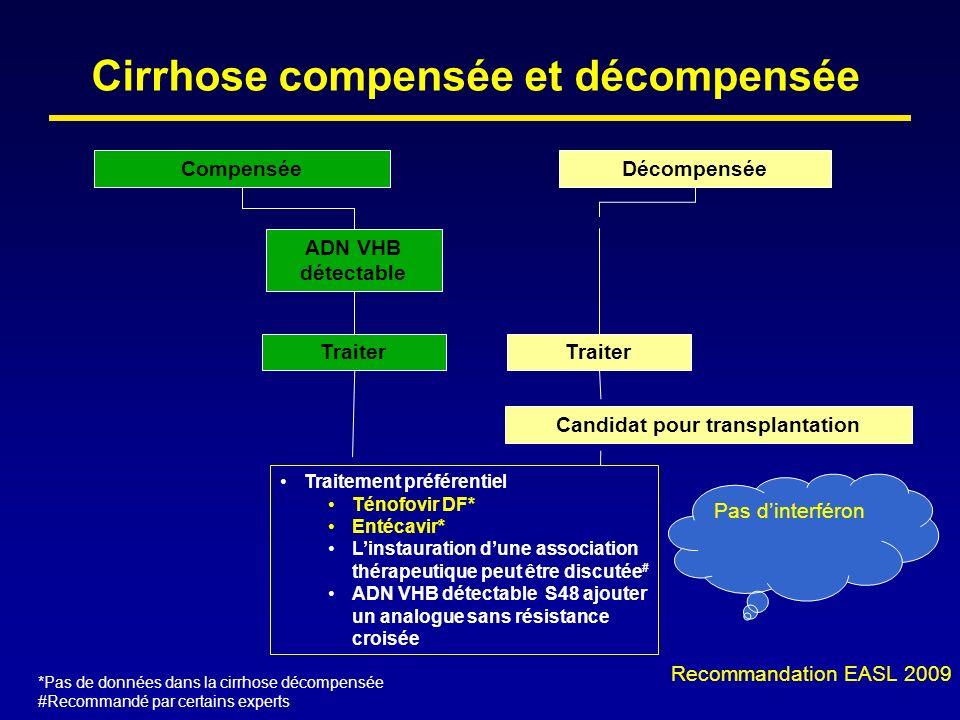 Cirrhose compensée et décompensée