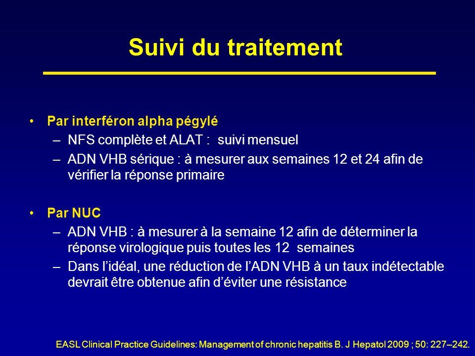 Suivi du traitement Par interféron alpha pégylé