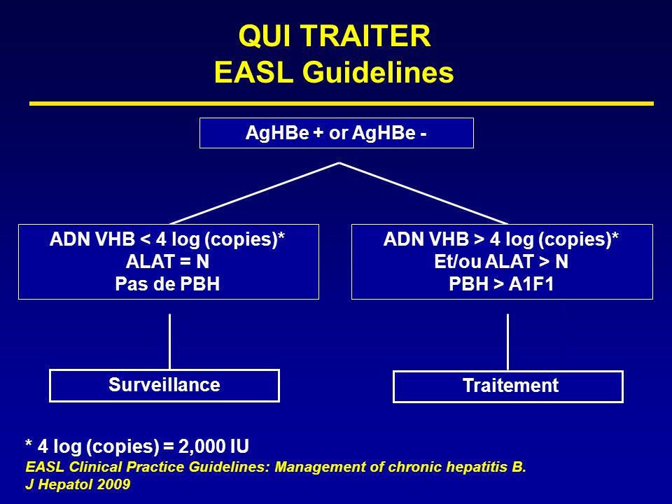 QUI TRAITER EASL Guidelines