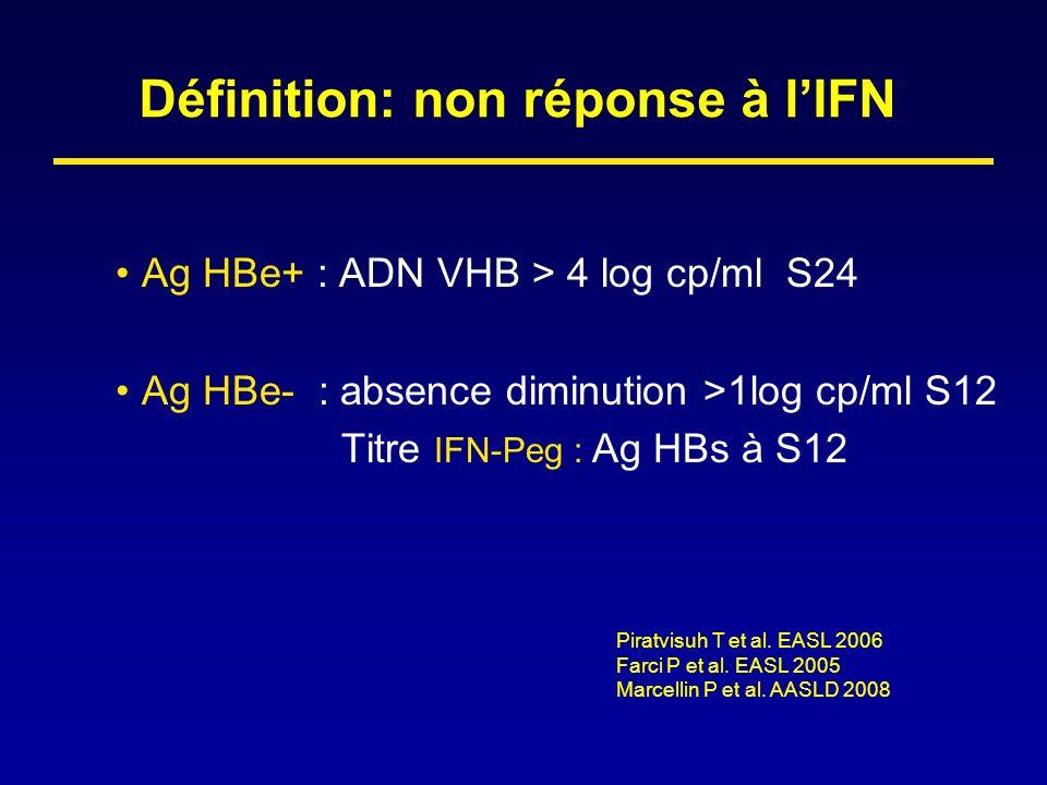 Définition: non réponse à l'IFN