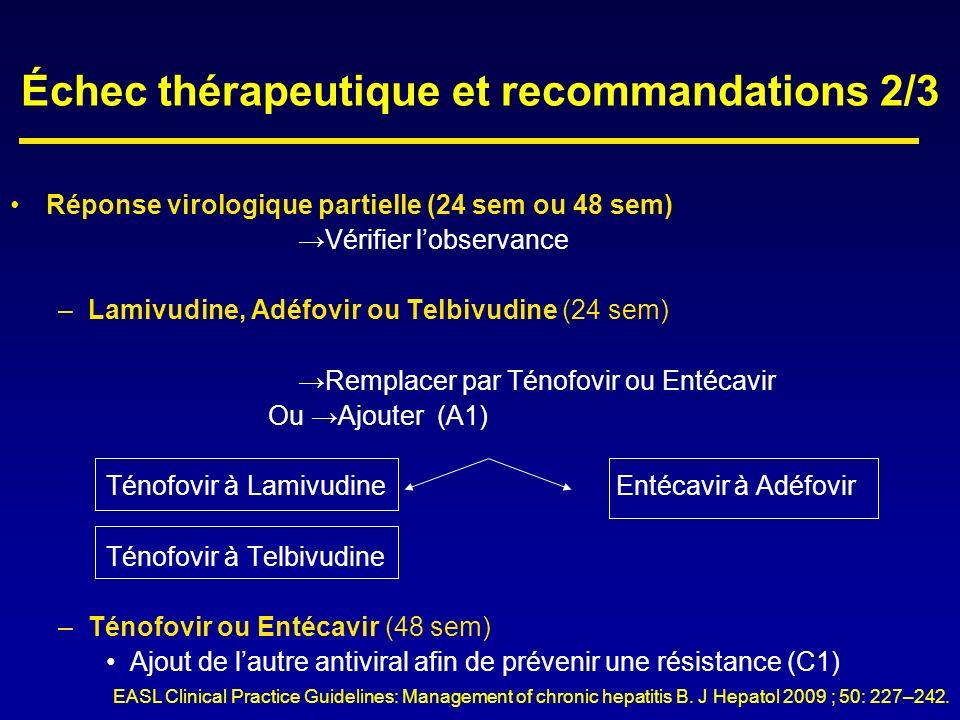 Échec thérapeutique et recommandations 2/3