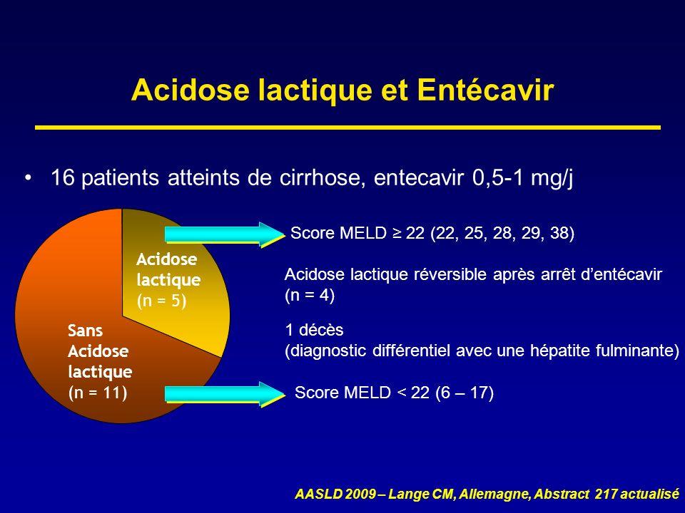 Acidose lactique et Entécavir