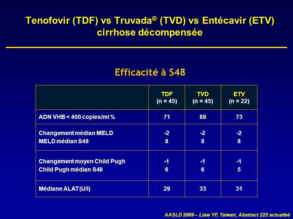 Tenofovir (TDF) vs Truvada® (TVD) vs Entécavir (ETV) cirrhose décompensée