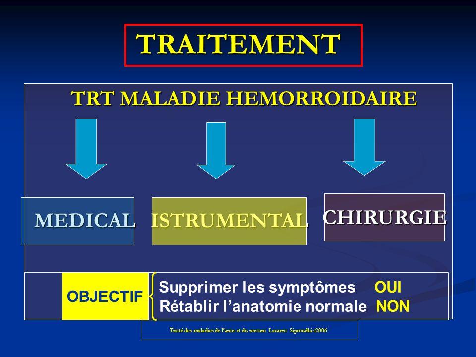OBJECTIF Supprimer les symptômes OUI Rétablir l'anatomie normale NON