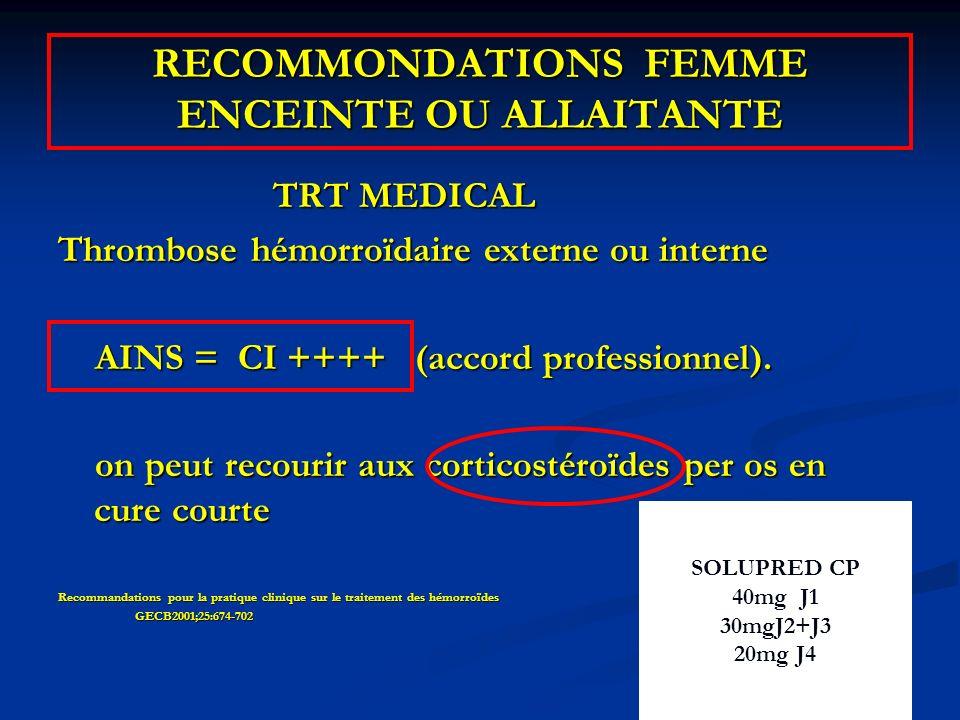 RECOMMONDATIONS FEMME ENCEINTE OU ALLAITANTE
