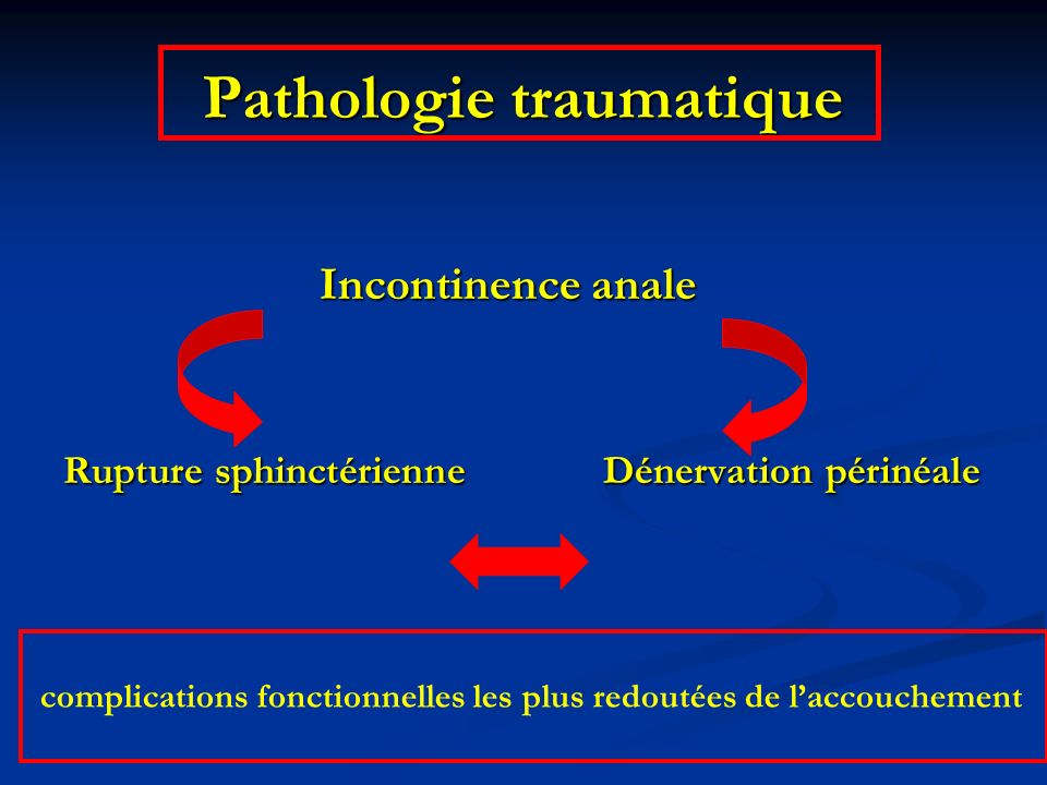 Pathologie traumatique
