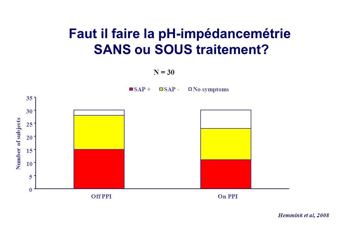Faut il faire la pH-impédancemétrie SANS ou SOUS traitement