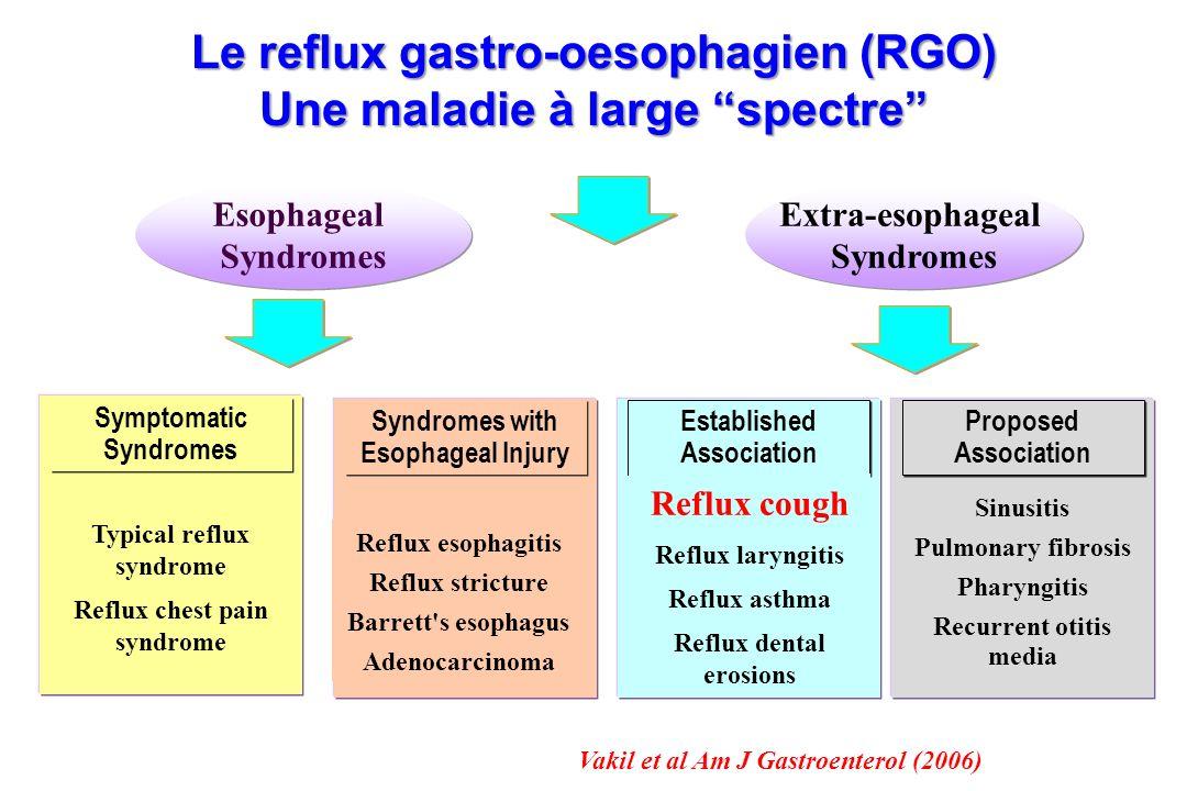 Le reflux gastro-oesophagien (RGO) Une maladie à large spectre