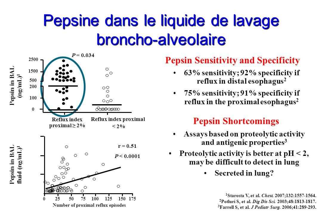 Pepsine dans le liquide de lavage broncho-alveolaire