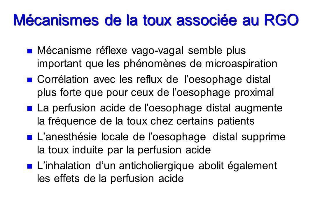 Mécanismes de la toux associée au RGO