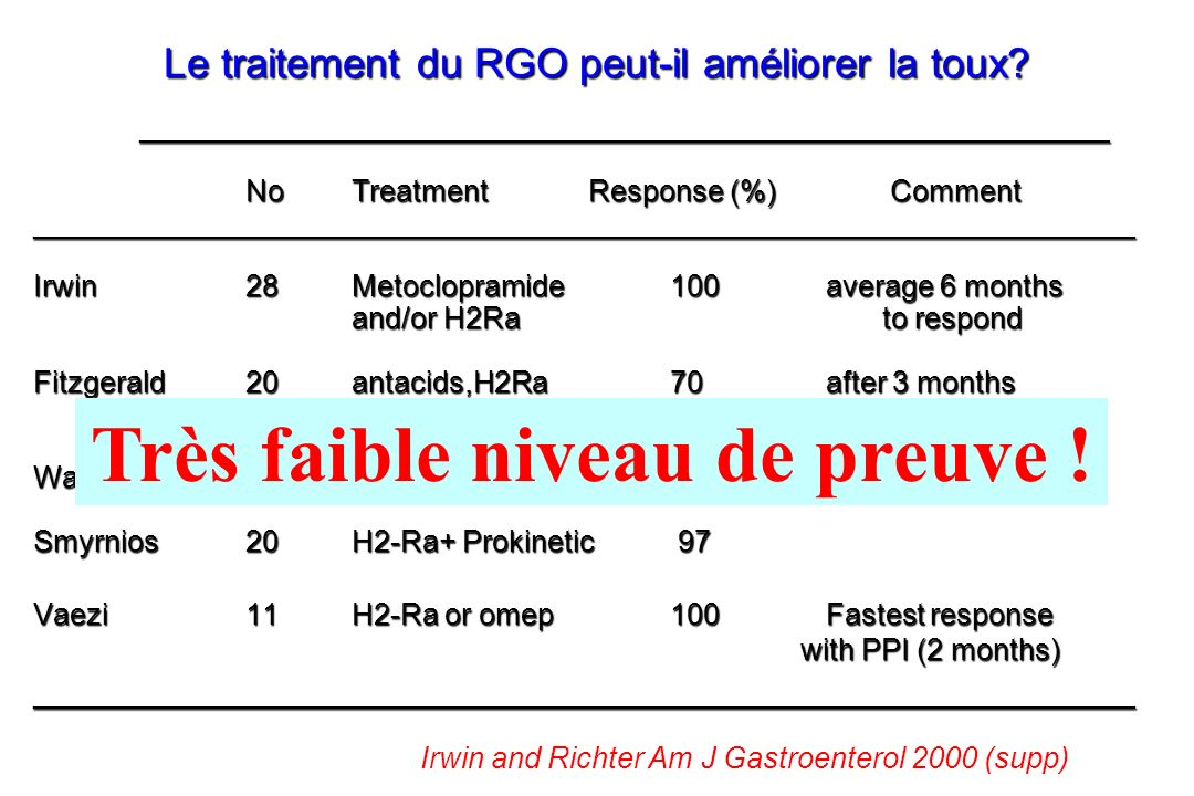 Le traitement du RGO peut-il améliorer la toux