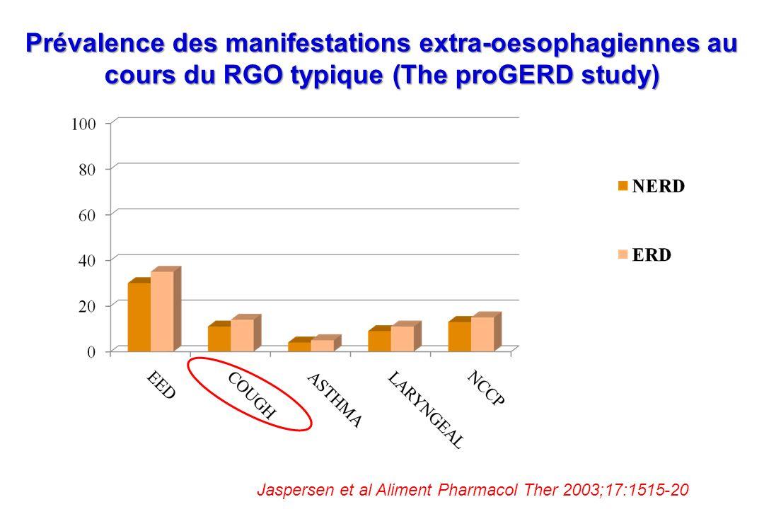 Jaspersen et al Aliment Pharmacol Ther 2003;17:1515-20