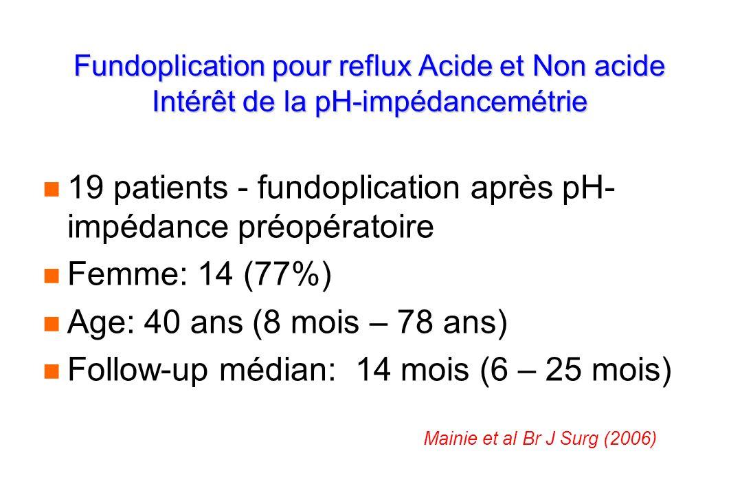 19 patients - fundoplication après pH-impédance préopératoire