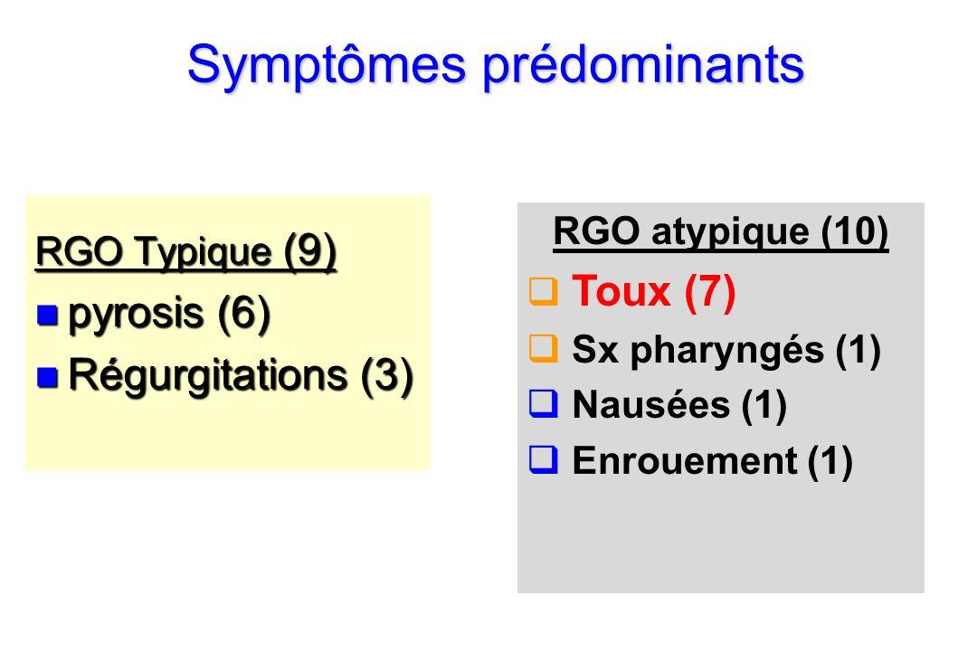 Symptômes prédominants
