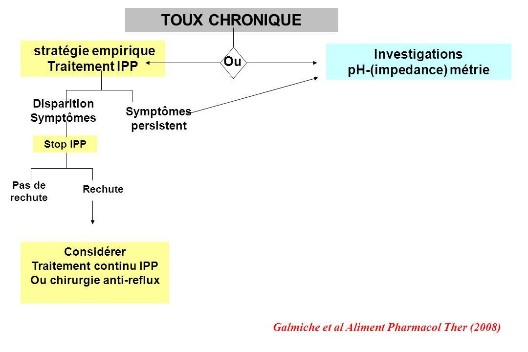 TOUX CHRONIQUE stratégie empirique Investigations Traitement IPP Ou