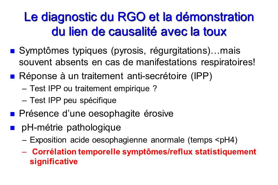 Le diagnostic du RGO et la démonstration du lien de causalité avec la toux