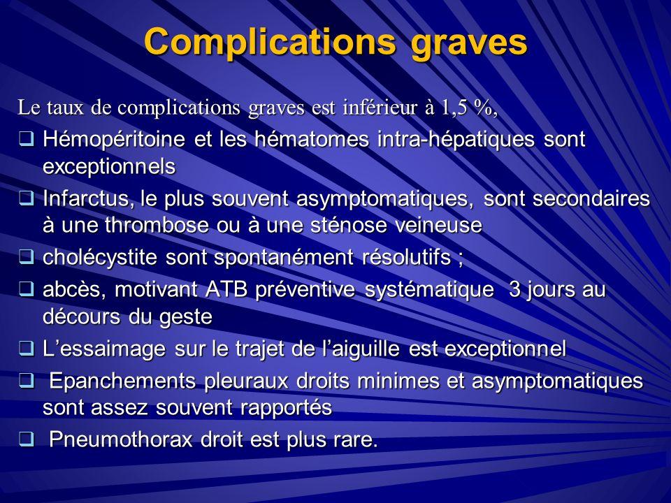 Complications graves Le taux de complications graves est inférieur à 1,5 %, Hémopéritoine et les hématomes intra-hépatiques sont exceptionnels.